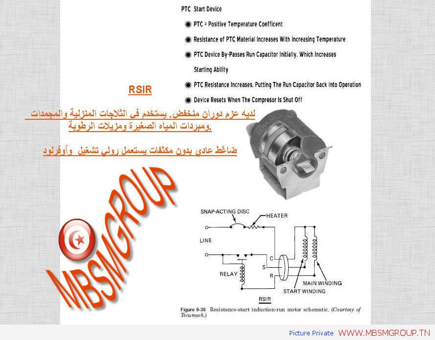 أنواع الضاغط , في أنظمة التبريد ,الفرق بين, RSIR ,CSIR ,CSR ,PTC ,DC Iverter